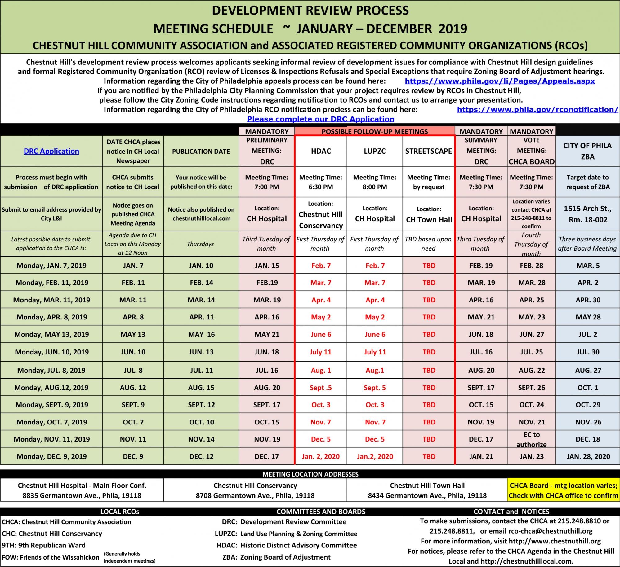 DRC Schedule 2019