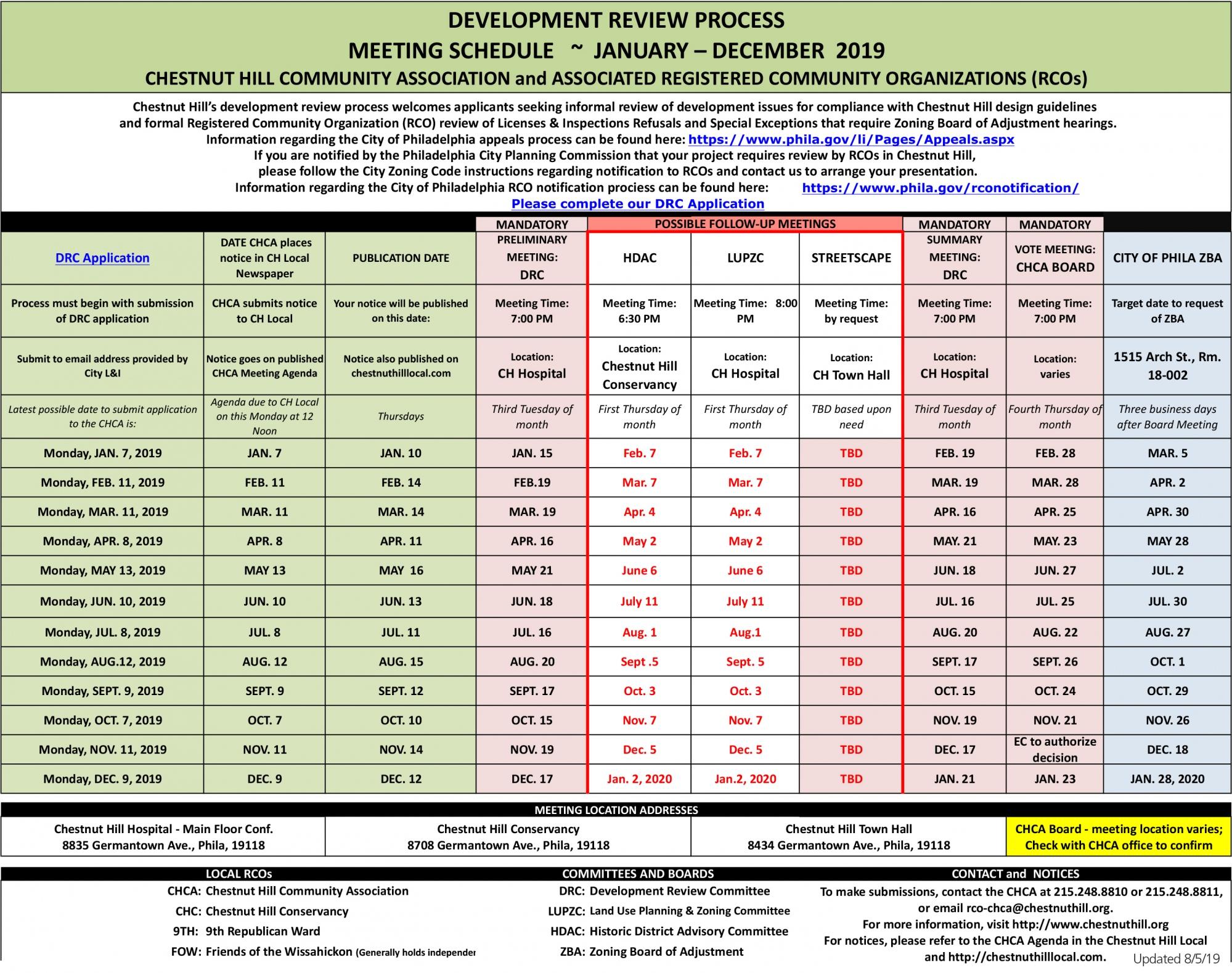 DRC Schedule